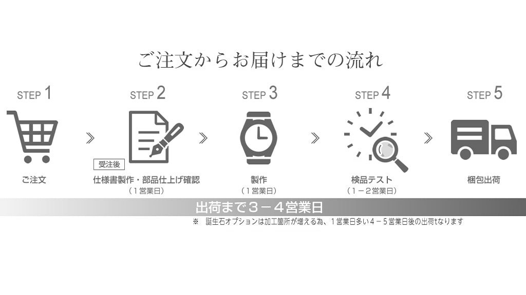 オーダーメイド腕時計の納期